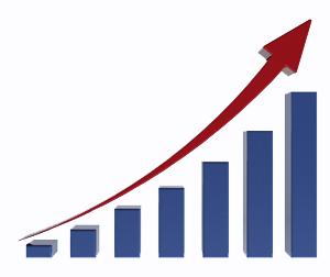 Measureable & Steady Growth